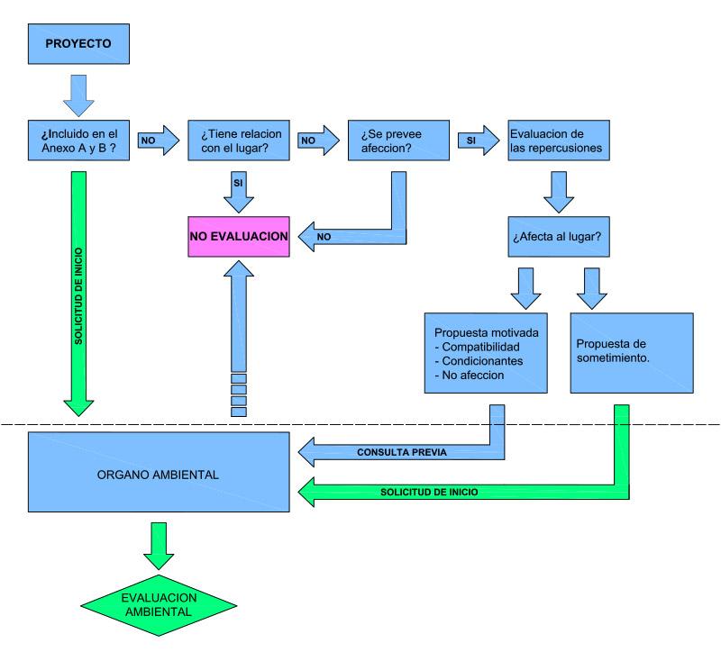 esquema_proceso_1